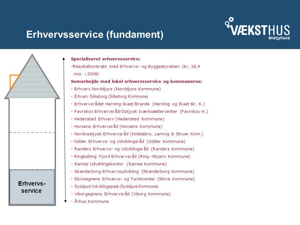 Erhvervsservice (fundament) Specialiseret erhvervsservice: -Resultatkontrakt med Erhvervs- og Byggestyrelsen (kr.