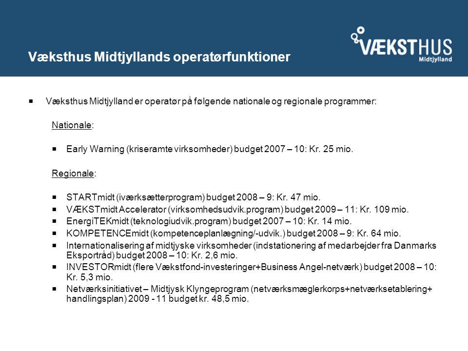 Væksthus Midtjyllands operatørfunktioner  Væksthus Midtjylland er operatør på følgende nationale og regionale programmer: Nationale:  Early Warning (kriseramte virksomheder) budget 2007 – 10: Kr.