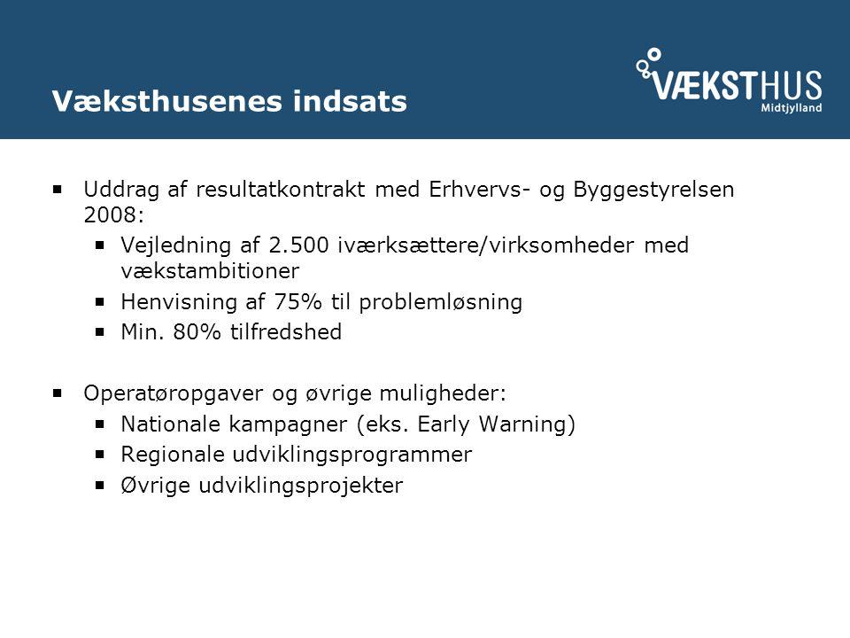 Væksthusenes indsats  Uddrag af resultatkontrakt med Erhvervs- og Byggestyrelsen 2008:  Vejledning af 2.500 iværksættere/virksomheder med vækstambitioner  Henvisning af 75% til problemløsning  Min.