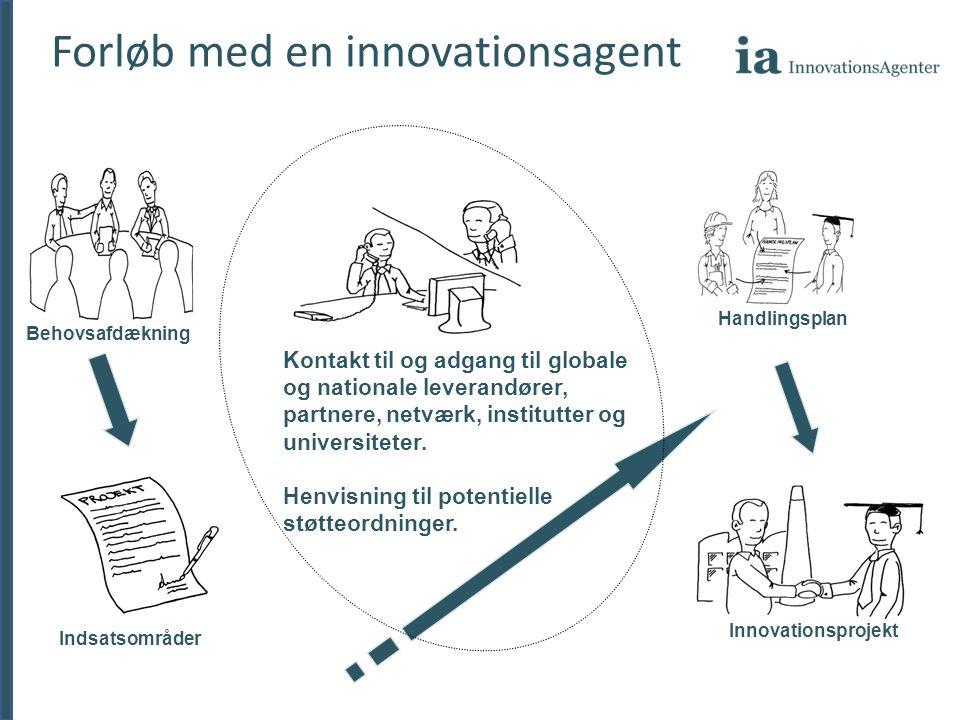 Forløb med en innovationsagent Handlingsplan Innovationsprojekt Indsatsområder Kontakt til og adgang til globale og nationale leverandører, partnere, netværk, institutter og universiteter.