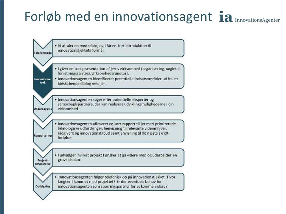 Forløb med en innovationsagent