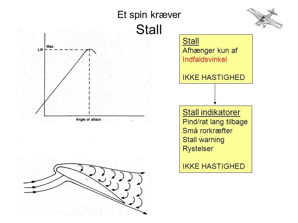 Et spin kræver Stall Stall indikatorer Pind/rat lang tilbage Små rorkræfter Stall warning Rystelser IKKE HASTIGHED Stall Afhænger kun af Indfaldsvinkel IKKE HASTIGHED