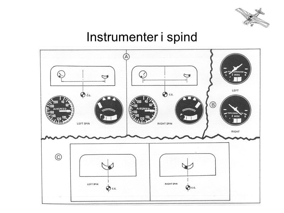 Instrumenter i spind