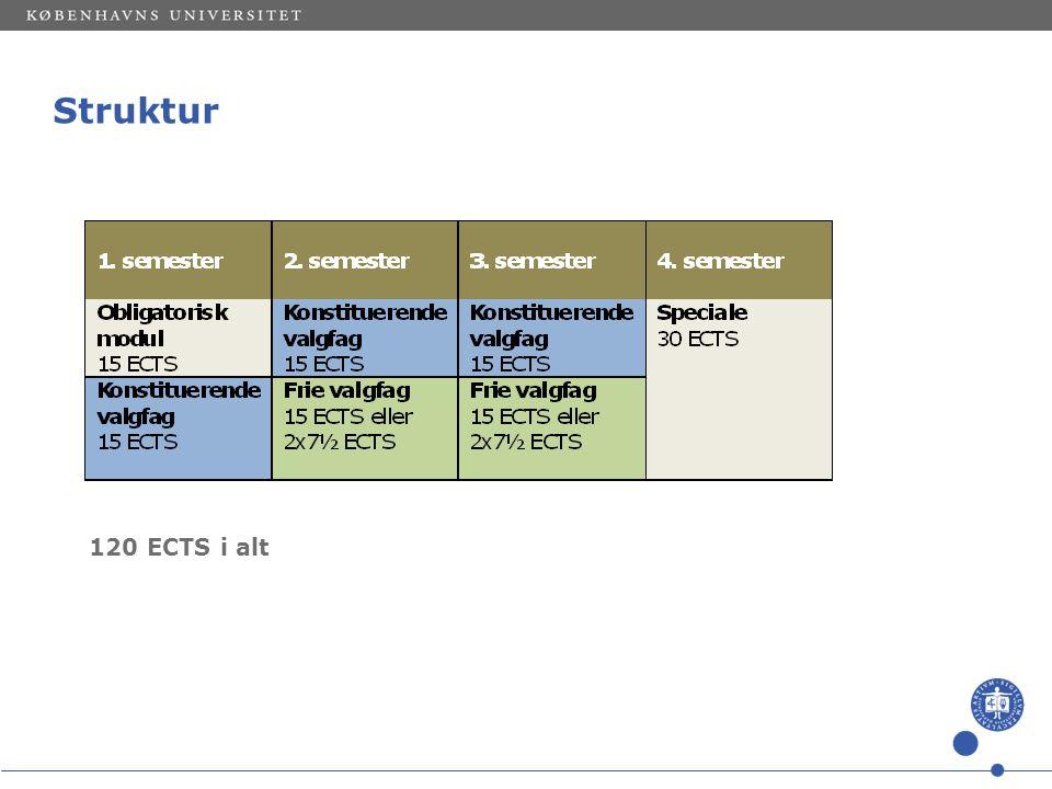 Struktur 120 ECTS i alt