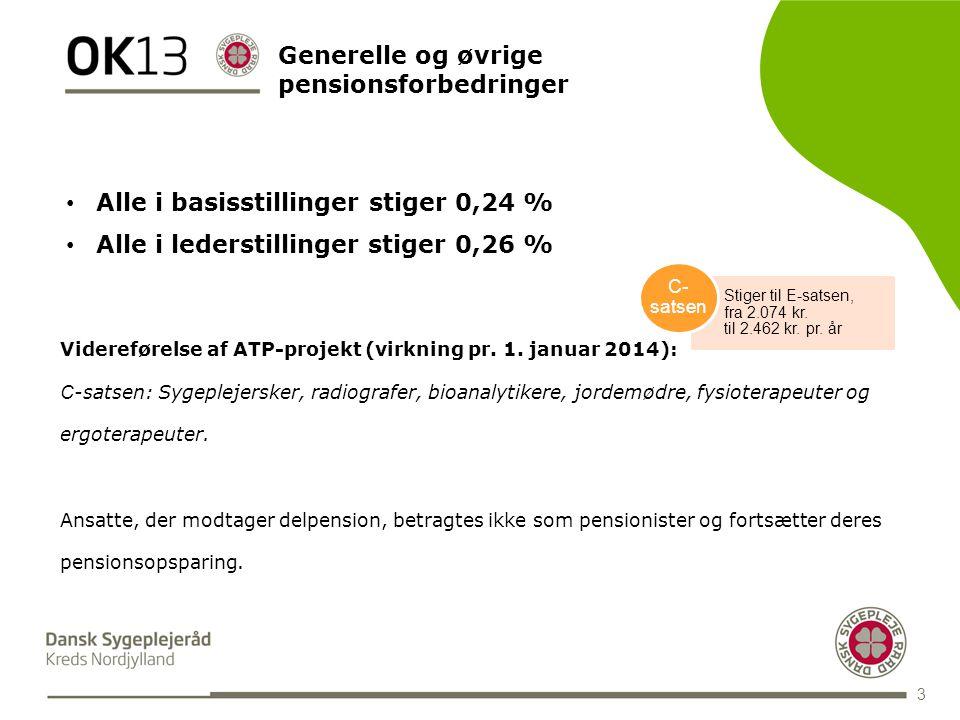 INDHOLDSSIDE MED OVERSKRIFT 3 • Alle i basisstillinger stiger 0,24 % • Alle i lederstillinger stiger 0,26 % Generelle og øvrige pensionsforbedringer Videreførelse af ATP-projekt (virkning pr.