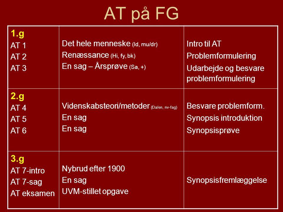 AT på FG 1.g AT 1 AT 2 AT 3 Det hele menneske (Id, mu/dr) Renæssance (Hi, fy, bk) En sag – Årsprøve (Sa, +) Intro til AT Problemformulering Udarbejde og besvare problemformulering 2.g AT 4 AT 5 AT 6 Videnskabsteori/metoder (Da/en, nv-fag) En sag Besvare problemform.