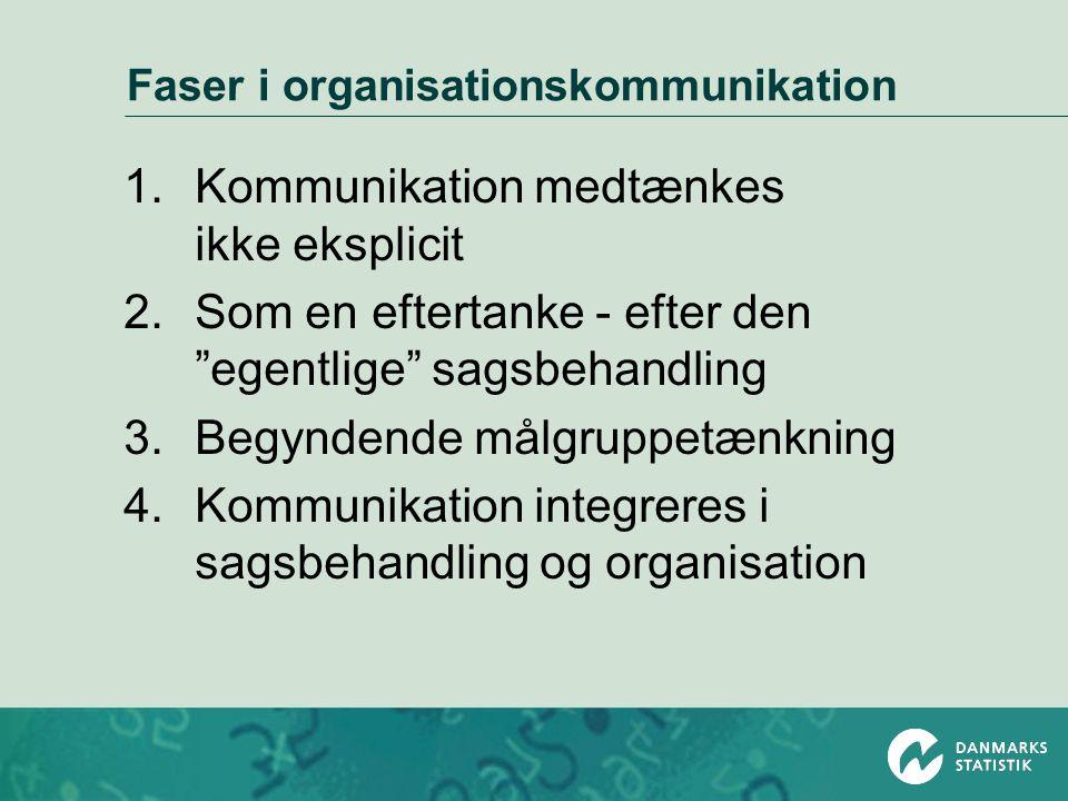 Faser i organisationskommunikation 1.Kommunikation medtænkes ikke eksplicit 2.Som en eftertanke - efter den egentlige sagsbehandling 3.Begyndende målgruppetænkning 4.Kommunikation integreres i sagsbehandling og organisation