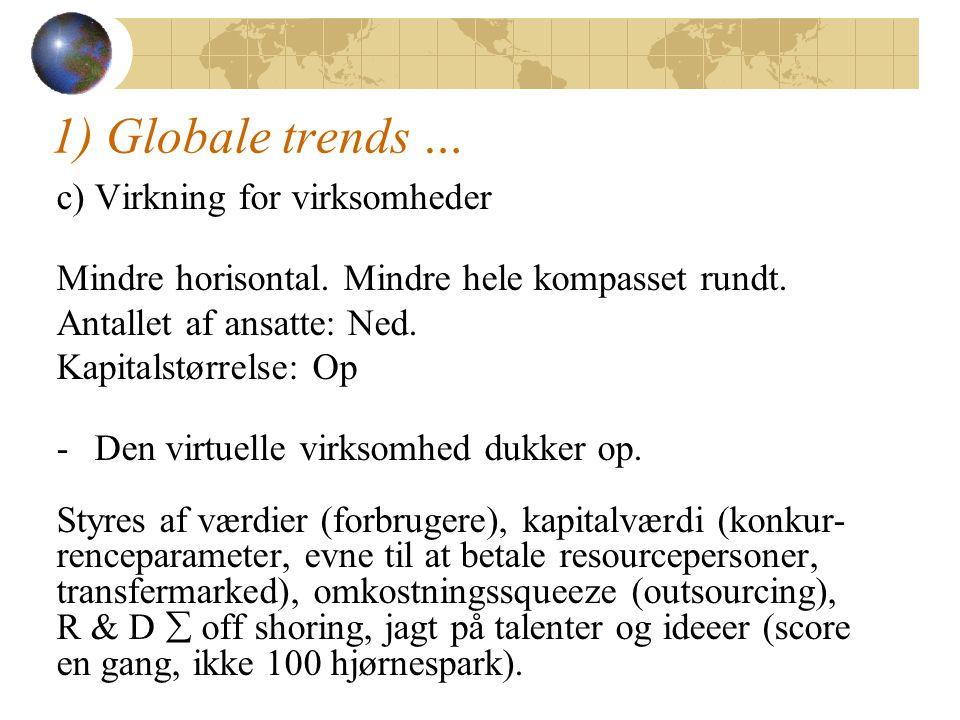 1) Globale trends … c)Virkning for virksomheder Mindre horisontal.