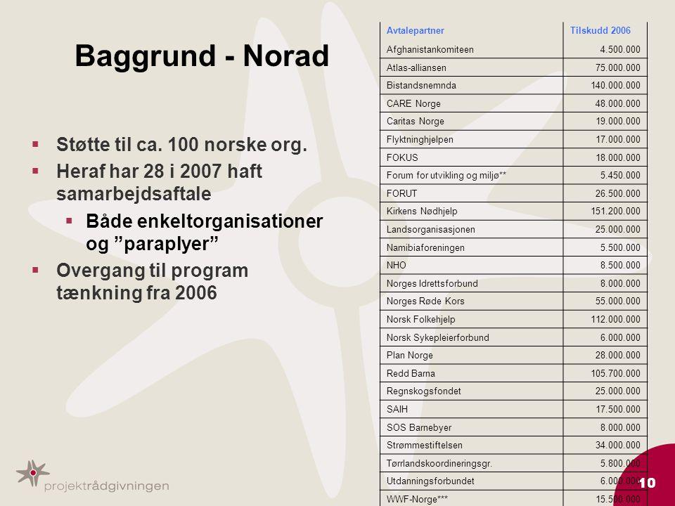 10 Baggrund - Norad  Støtte til ca. 100 norske org.
