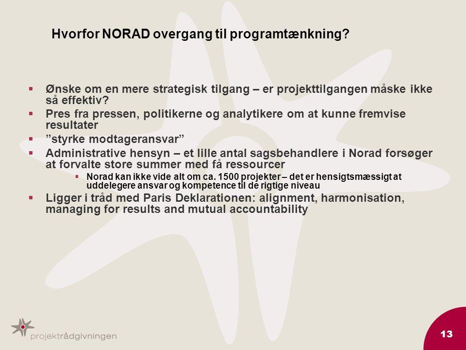 13 Hvorfor NORAD overgang til programtænkning.