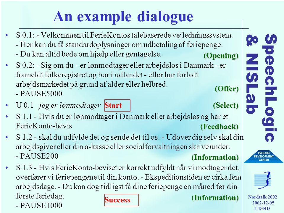 SpeechLogic & NISLab Nordtalk 2002 2002-12-05 LD/HD An example dialogue •S 0.1: - Velkommen til FerieKontos talebaserede vejledningssystem.