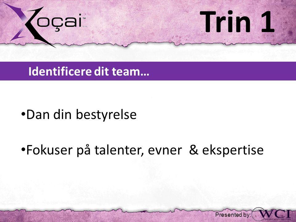Trin 1 • Dan din bestyrelse • Fokuser på talenter, evner & ekspertise Presented by: Identificere dit team…