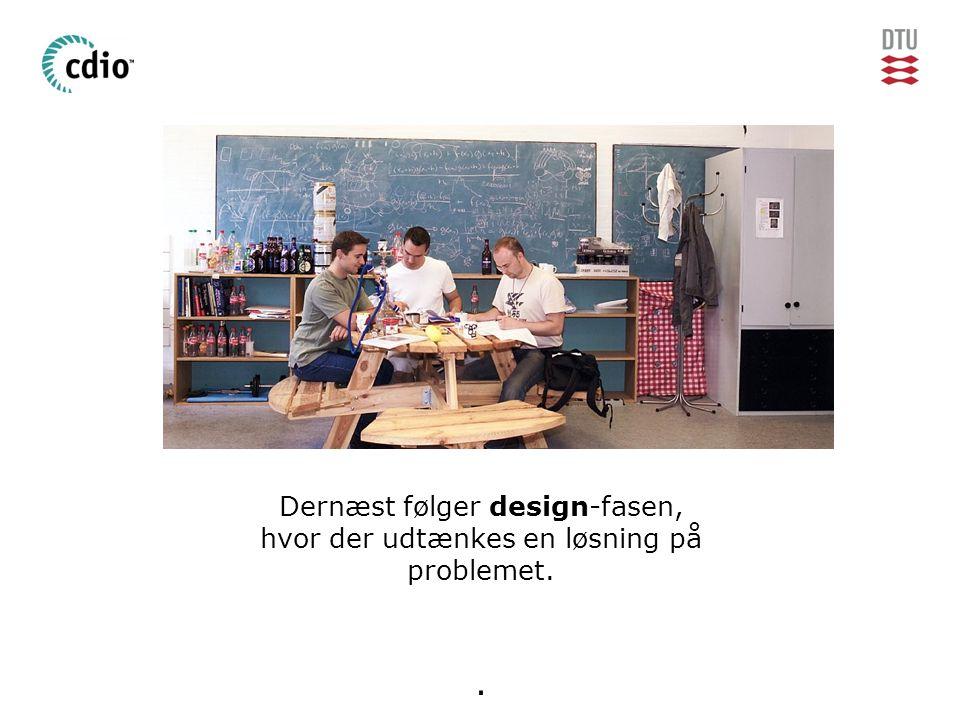 Dernæst følger design-fasen, hvor der udtænkes en løsning på problemet..