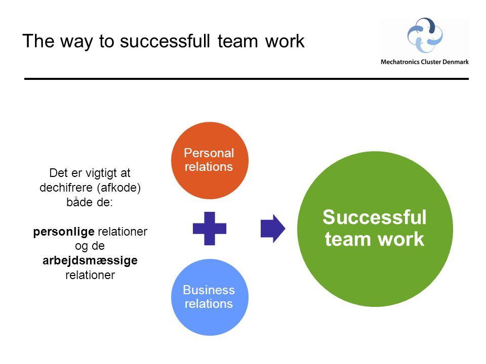 The way to successfull team work Personal relations Business relations Successful team work Det er vigtigt at dechifrere (afkode) både de: personlige relationer og de arbejdsmæssige relationer