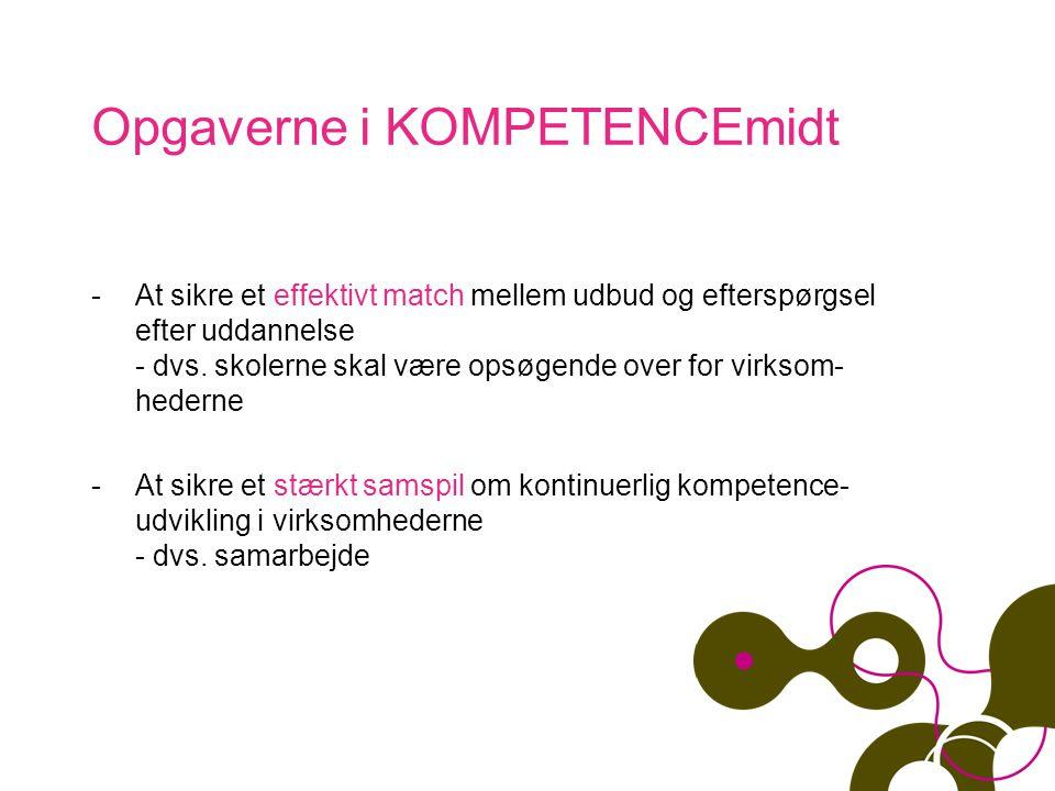 Opgaverne i KOMPETENCEmidt -At sikre et effektivt match mellem udbud og efterspørgsel efter uddannelse - dvs.