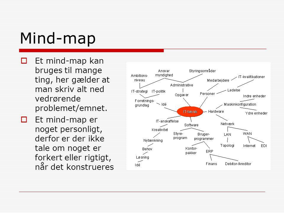  Et mind-map kan bruges til mange ting, her gælder at man skriv alt ned vedrørende problemet/emnet.