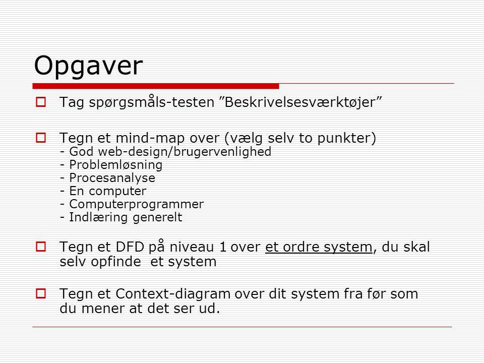  Tag spørgsmåls-testen Beskrivelsesværktøjer  Tegn et mind-map over (vælg selv to punkter) - God web-design/brugervenlighed - Problemløsning - Procesanalyse - En computer - Computerprogrammer - Indlæring generelt  Tegn et DFD på niveau 1 over et ordre system, du skal selv opfinde et system  Tegn et Context-diagram over dit system fra før som du mener at det ser ud.
