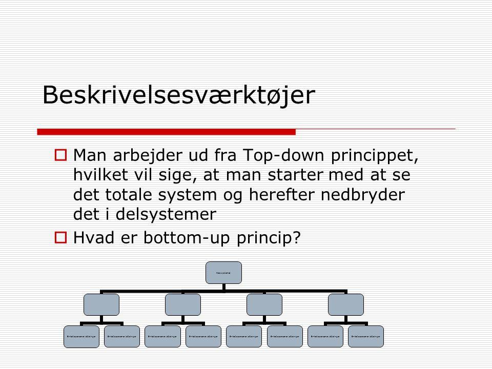 Beskrivelsesværktøjer  Man arbejder ud fra Top-down princippet, hvilket vil sige, at man starter med at se det totale system og herefter nedbryder det i delsystemer  Hvad er bottom-up princip.