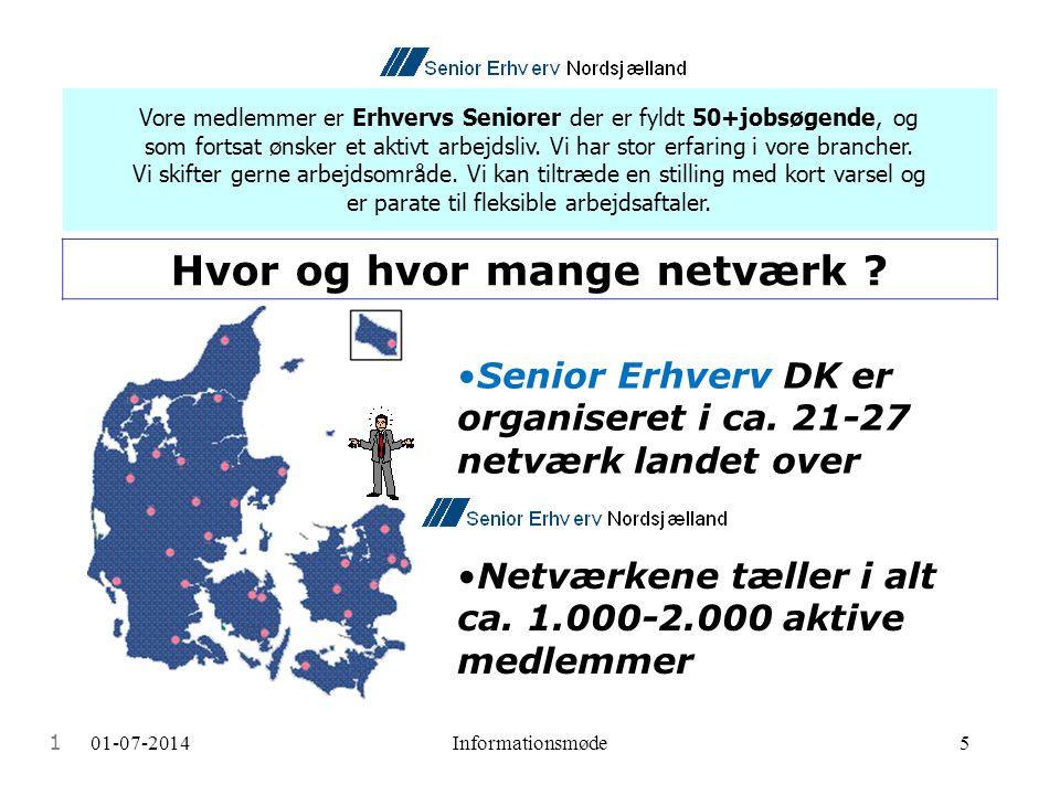 01-07-2014Informationsmøde5 •Senior Erhverv DK er organiseret i ca.