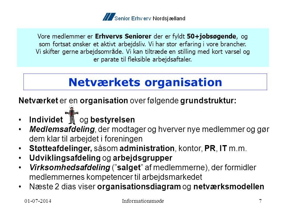 01-07-2014Informationsmøde7 Netværket er en organisation over følgende grundstruktur: •Individet og bestyrelsen •Medlemsafdeling, der modtager og hverver nye medlemmer og gør dem klar til arbejdet i foreningen •Støtteafdelinger, såsom administration, kontor, PR, IT m.m.