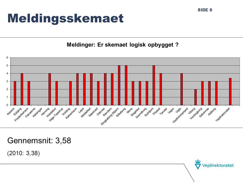 SIDE 6 Meldingsskemaet Randers, januar 2010 Gennemsnit: 3,58 (2010: 3,38)