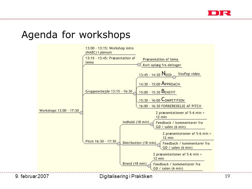19 9. februar 2007Digitalisering i Praktiken Agenda for workshops