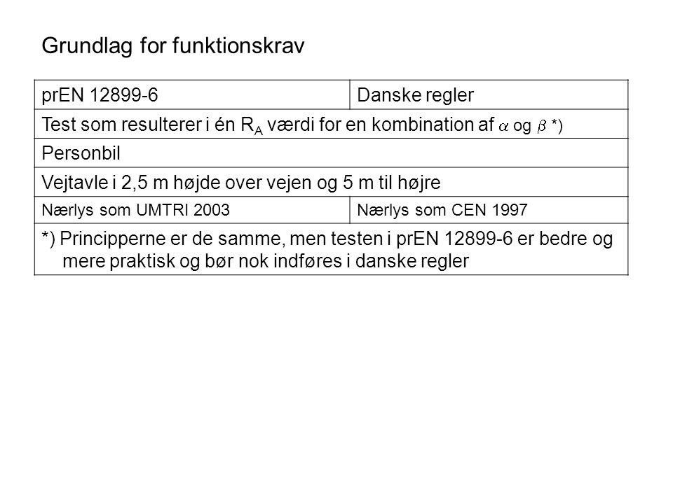 Grundlag for funktionskrav prEN 12899-6Danske regler Test som resulterer i én R A værdi for en kombination af  og  *) Personbil Vejtavle i 2,5 m højde over vejen og 5 m til højre Nærlys som UMTRI 2003Nærlys som CEN 1997 *) Principperne er de samme, men testen i prEN 12899-6 er bedre og mere praktisk og bør nok indføres i danske regler