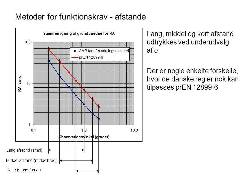 Metoder for funktionskrav - afstande Lang, middel og kort afstand udtrykkes ved underudvalg af  Der er nogle enkelte forskelle, hvor de danske regler nok kan tilpasses prEN 12899-6