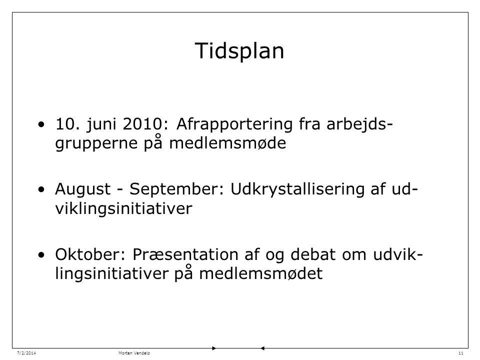 Morten Vendelø7/2/201411 Tidsplan •10.