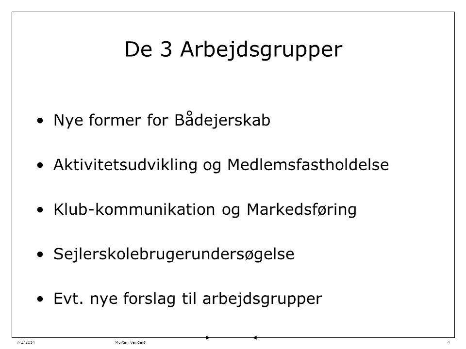 Morten Vendelø7/2/20144 De 3 Arbejdsgrupper •Nye former for Bådejerskab •Aktivitetsudvikling og Medlemsfastholdelse •Klub-kommunikation og Markedsføring •Sejlerskolebrugerundersøgelse •Evt.