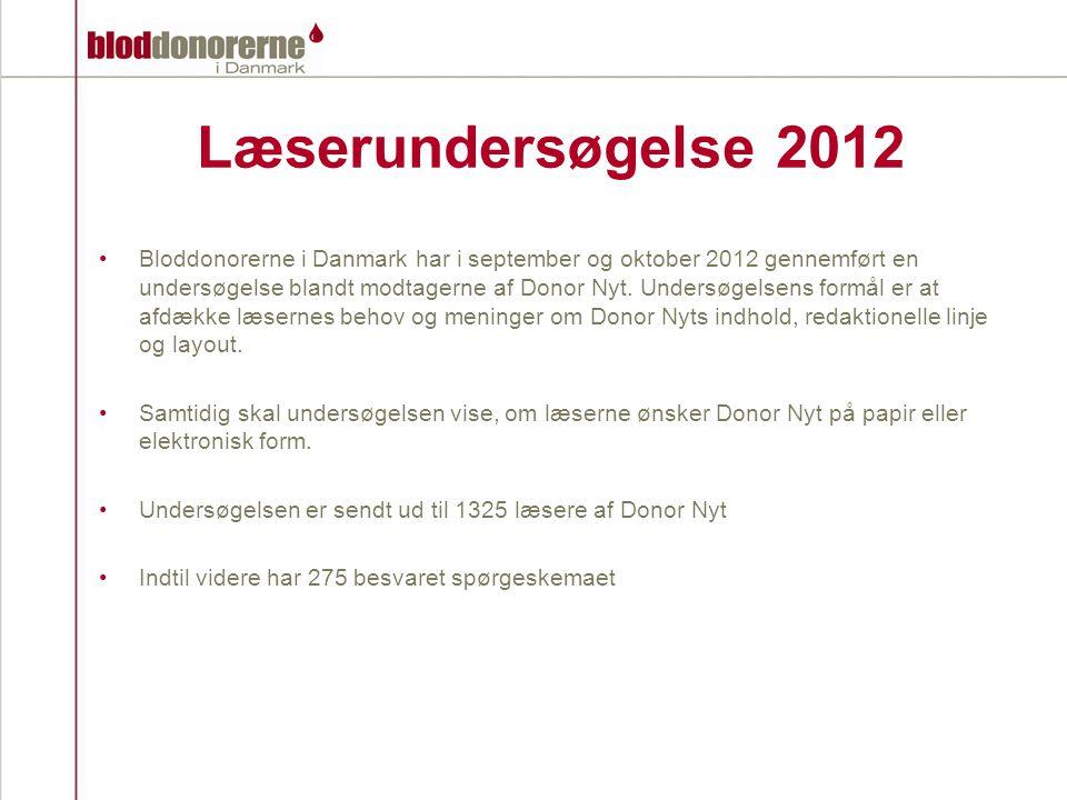 Donor Nyt udkommer fire gange om året, læser du det.