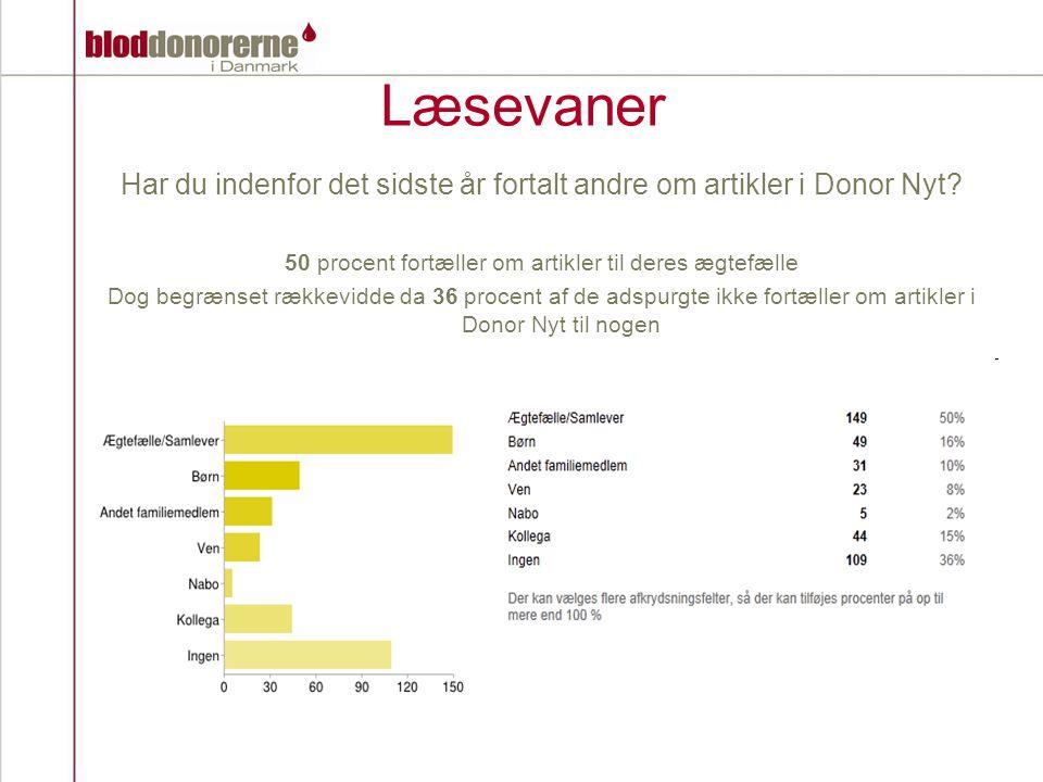 Læsevaner Har du indenfor det sidste år fortalt andre om artikler i Donor Nyt.