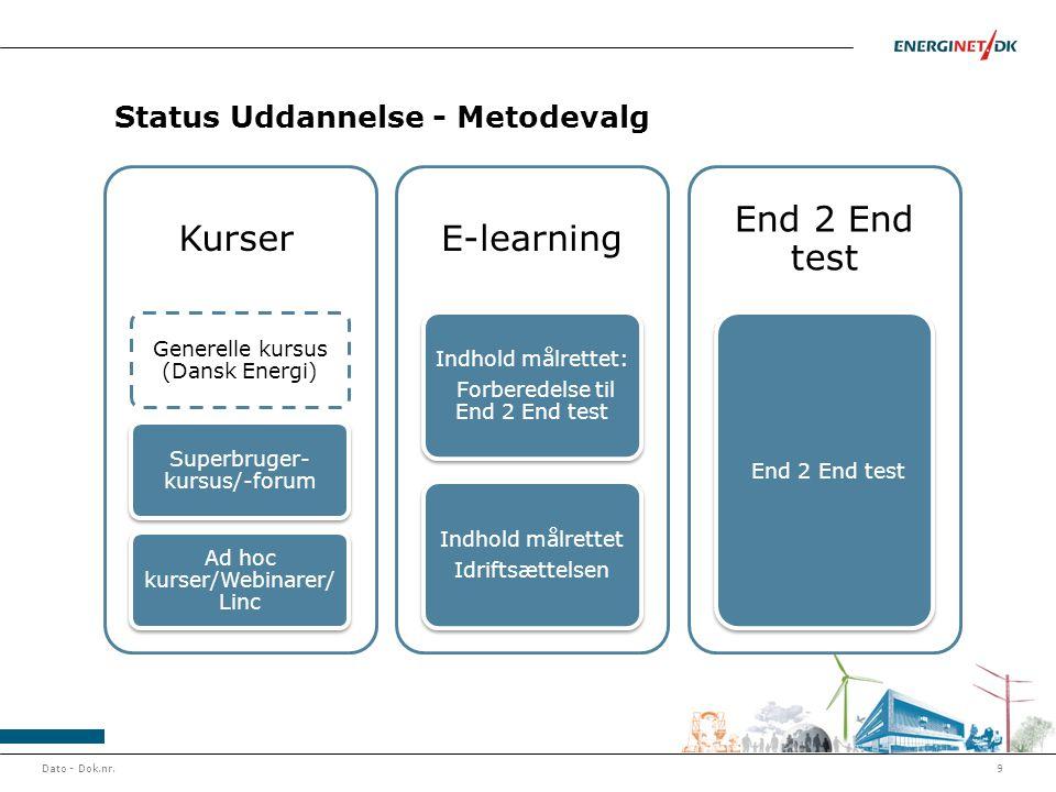 Status Uddannelse - Metodevalg Dato - Dok.nr.9 Kurser Generelle kursus (Dansk Energi) Superbruger- kursus/-forum Ad hoc kurser/Webinarer/ Linc E-learning Indhold målrettet: Forberedelse til End 2 End test Indhold målrettet Idriftsættelsen End 2 End test