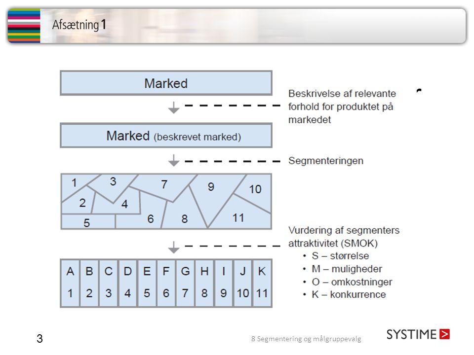 Segmenteringsprocessens faser 3 8 Segmentering og målgruppevalg