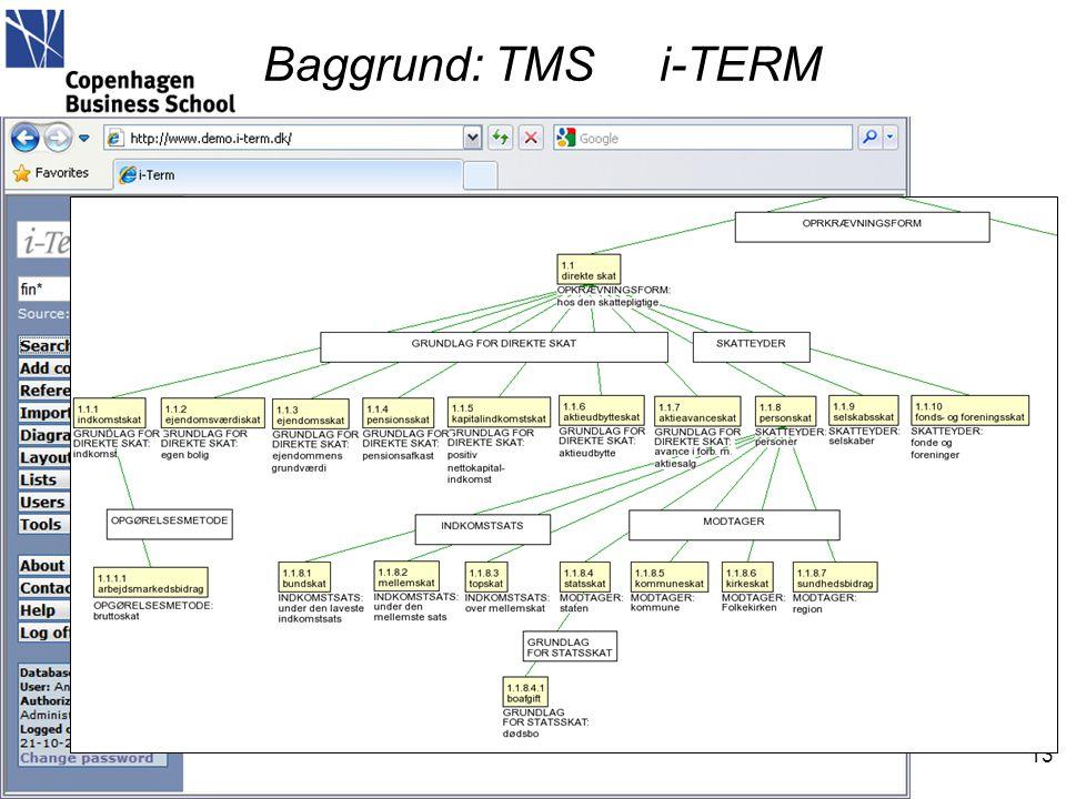 het.ibc@cbs.dk 13 Baggrund: TMS i-TERM