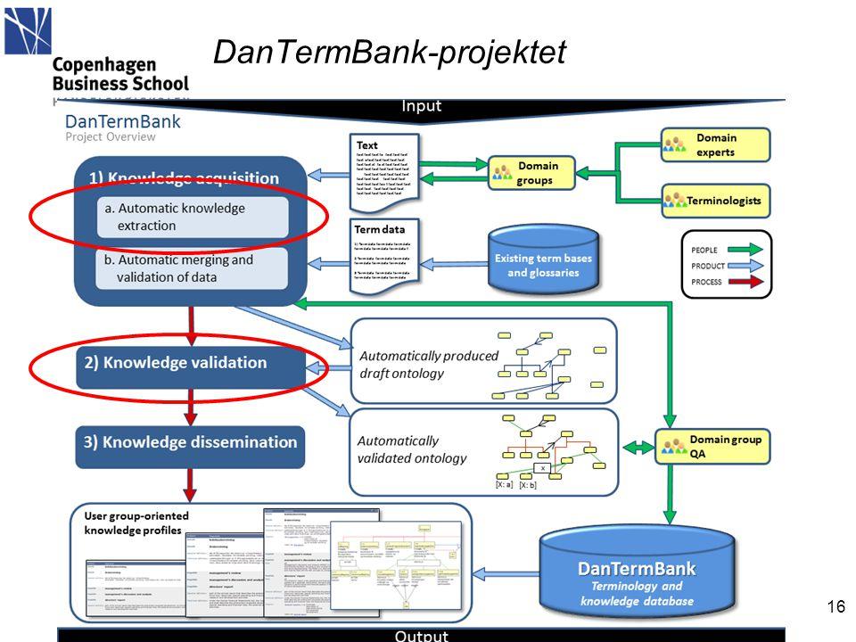 DanTermBank-projektet 16 het.ibc@cbs.dk