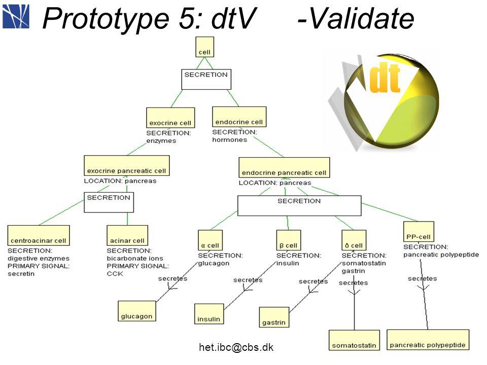 25 Prototype 5: dtV -Validate het.ibc@cbs.dk