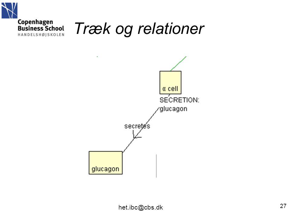Træk og relationer 27 het.ibc@cbs.dk