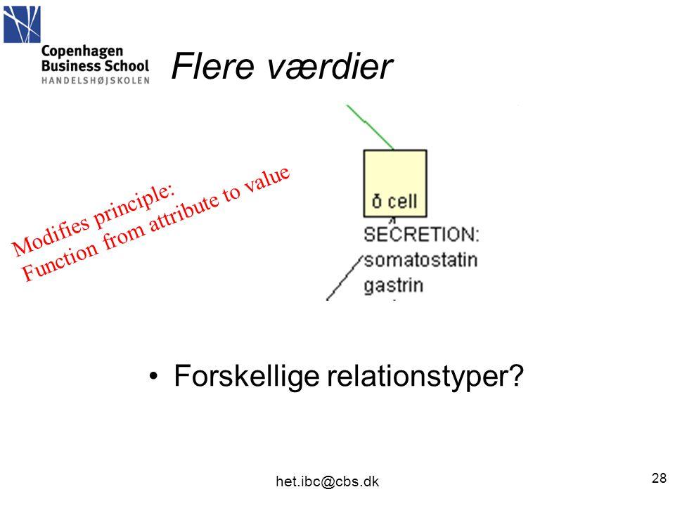 Flere værdier •Forskellige relationstyper.