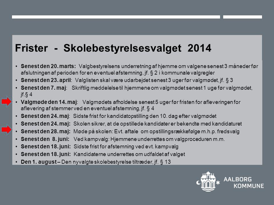 Frister - Skolebestyrelsesvalget 2014 •Senest den 20.