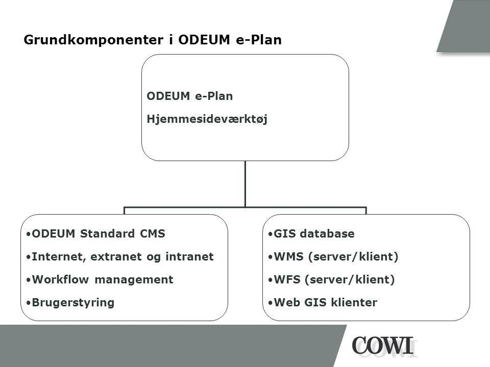 Grundkomponenter i ODEUM e-Plan ODEUM e-Plan Hjemmesideværktøj •ODEUM Standard CMS •Internet, extranet og intranet •Workflow management •Brugerstyring •GIS database •WMS (server/klient) •WFS (server/klient) •Web GIS klienter