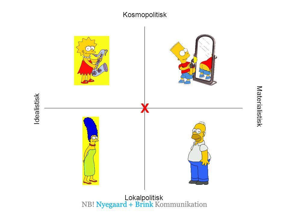 Kosmopolitisk Lokalpolitisk Idealistisk Materialistisk X