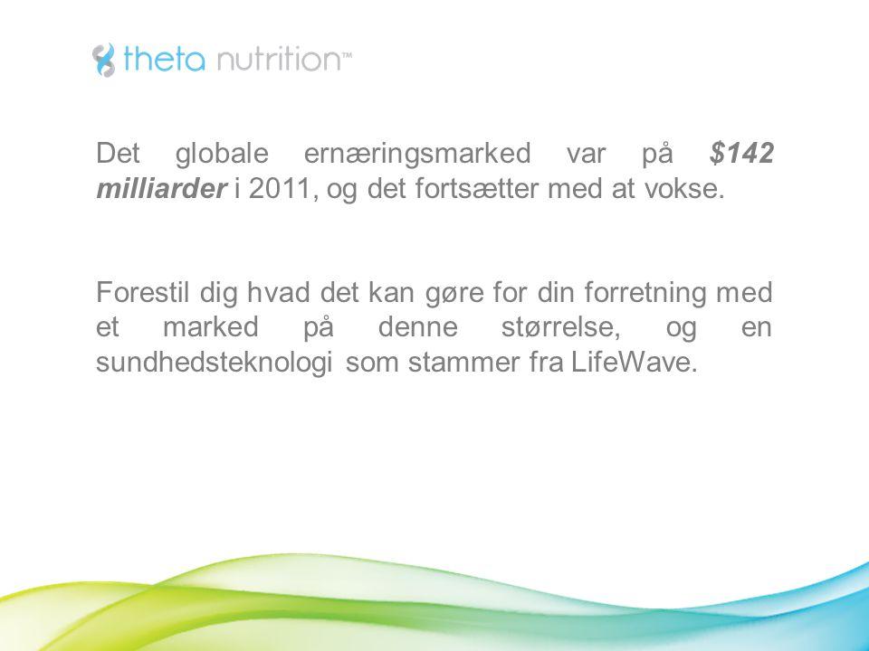 Det globale ernæringsmarked var på $142 milliarder i 2011, og det fortsætter med at vokse.