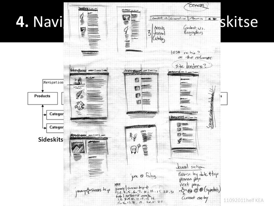 4. Navigationsdiagram og sideskitse 11092011helf KEA Navigationsdiagram Sideskitse