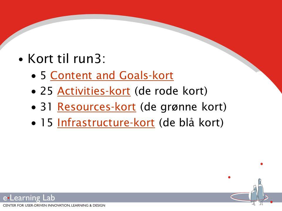 • Kort til run3:  5 Content and Goals-kortContent and Goals-kort  25 Activities-kort (de rode kort)Activities-kort  31 Resources-kort (de grønne kort)Resources-kort  15 Infrastructure-kort (de blå kort)Infrastructure-kort