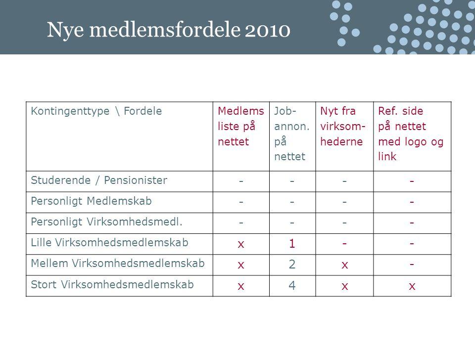 Nye medlemsfordele 2010 Kontingenttype \ Fordele Medlems liste på nettet Job- annon.
