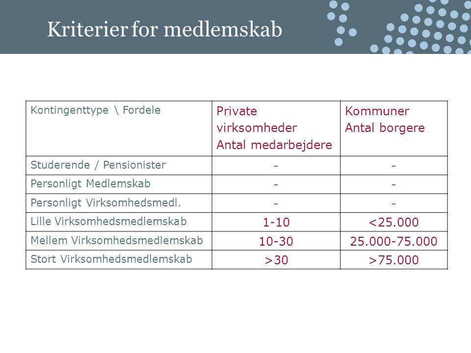 Kriterier for medlemskab Kontingenttype \ Fordele Private virksomheder Antal medarbejdere Kommuner Antal borgere Studerende / Pensionister -- Personligt Medlemskab -- Personligt Virksomhedsmedl.