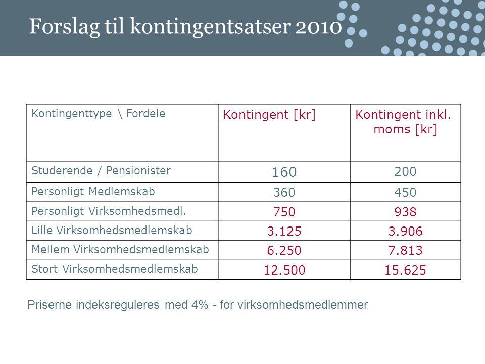 Forslag til kontingentsatser 2010 Kontingenttype \ Fordele Kontingent [kr]Kontingent inkl.