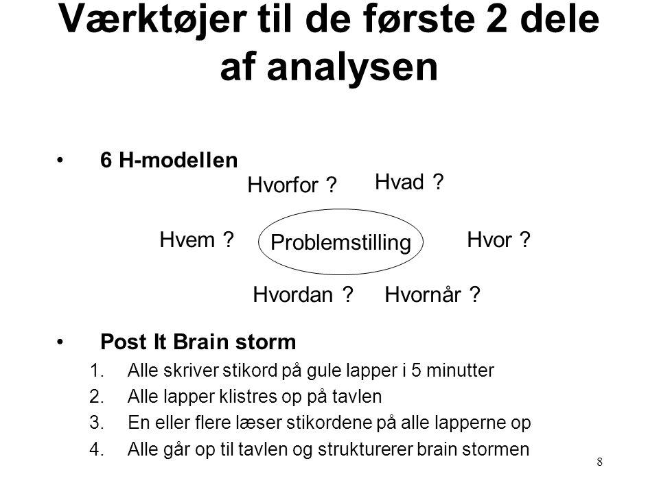 8 Værktøjer til de første 2 dele af analysen •6 H-modellen •Post It Brain storm 1.Alle skriver stikord på gule lapper i 5 minutter 2.Alle lapper klistres op på tavlen 3.En eller flere læser stikordene på alle lapperne op 4.Alle går op til tavlen og strukturerer brain stormen Problemstilling Hvem .