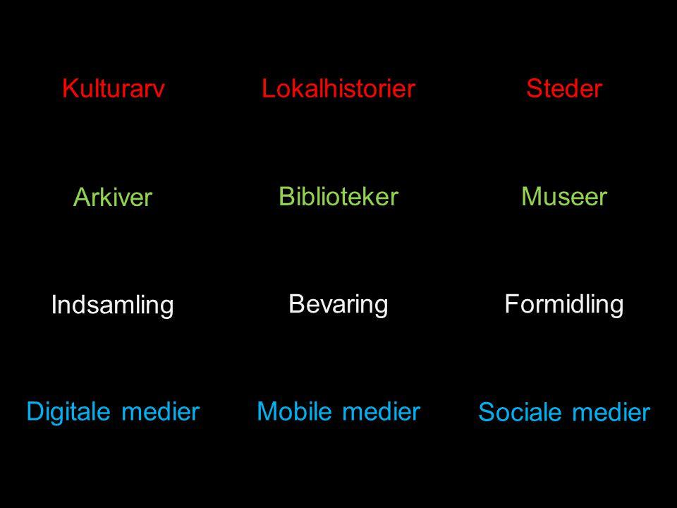 Kultur, historie, steder, ABM, digitale medier Digital formidling KulturarvLokalhistorierSteder ArkiverBibliotekerMuseer IndsamlingBevaringFormidling Digitale medierMobile medierSociale medier
